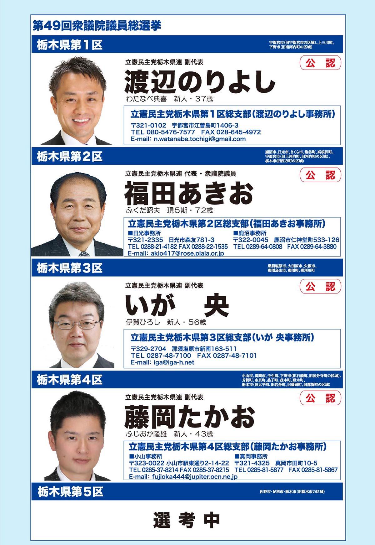 各種選挙 立憲民主党 公認・推薦者004